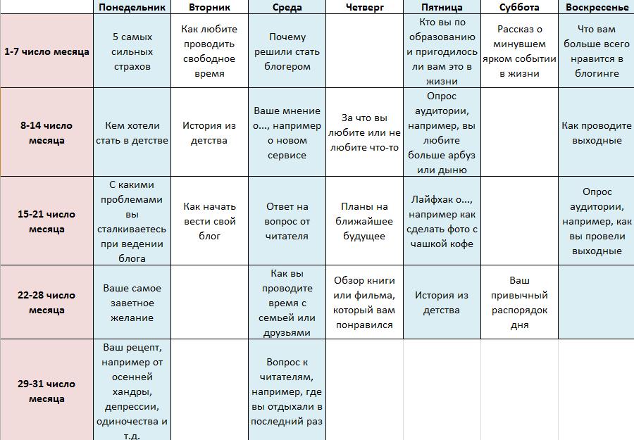 Контент в социальных сетях. как составить контент-план - тесла таргет