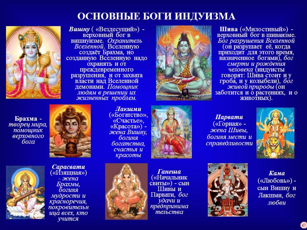 Индуизм – невероятная религия