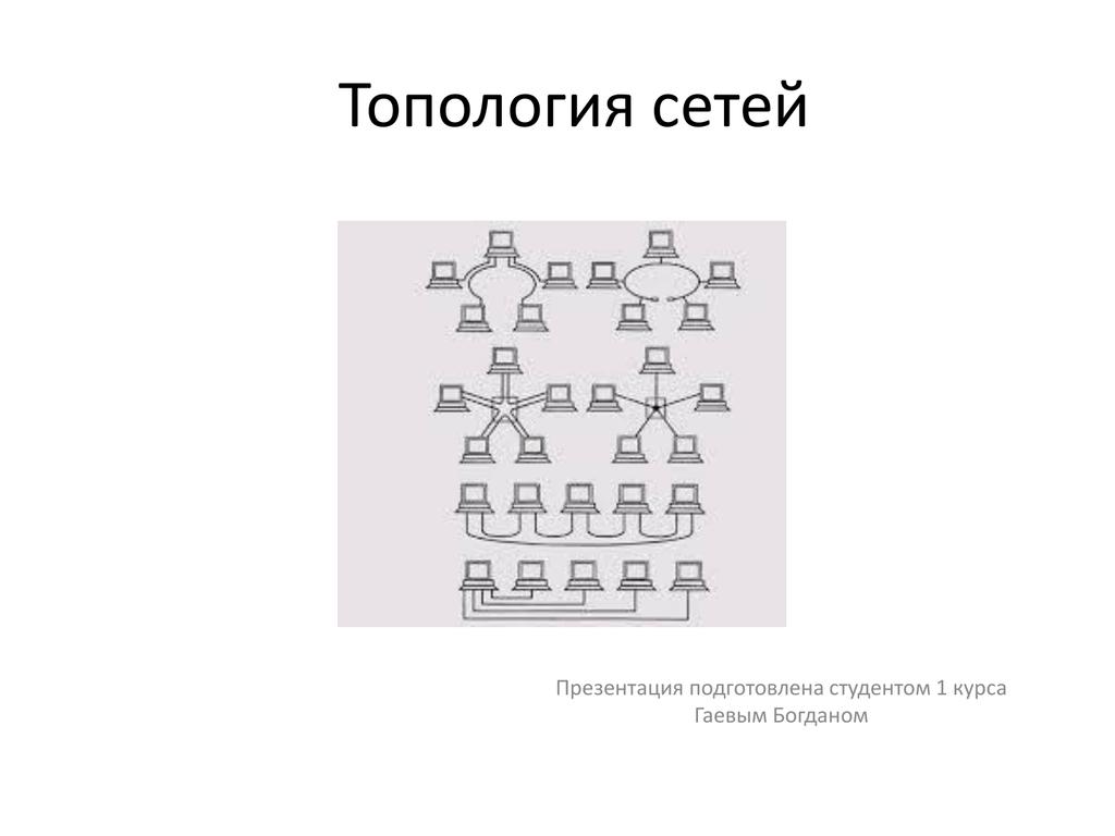 Сетевые топологии