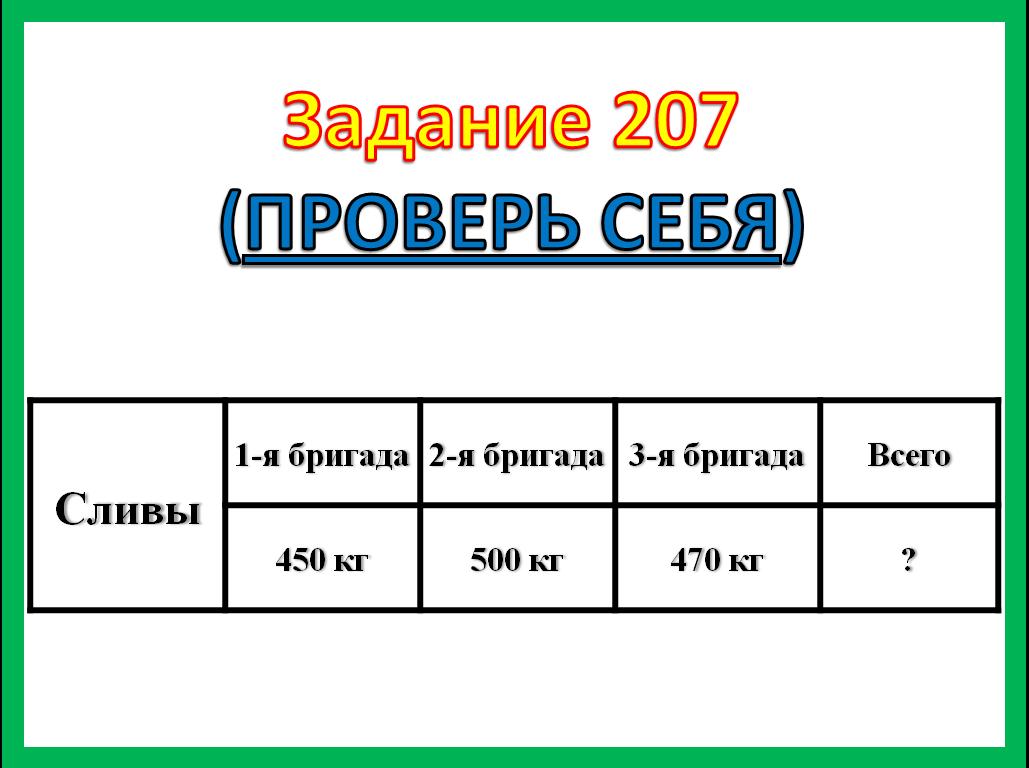 Задачи / справочник по математике для начальной школы