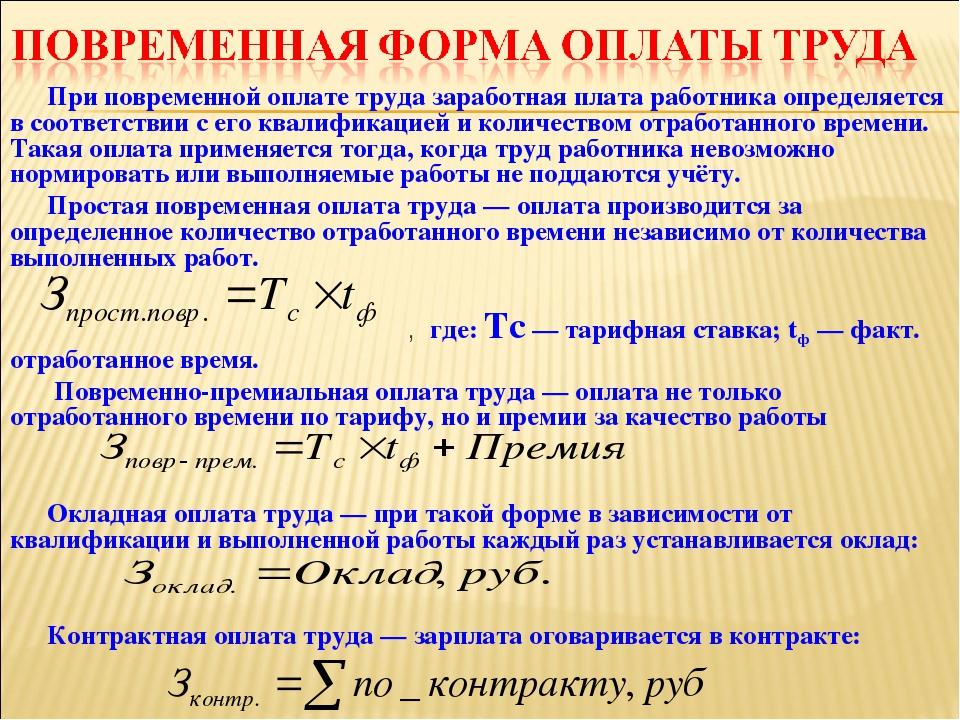 Что такое оклад и зарплата :: businessman.ru