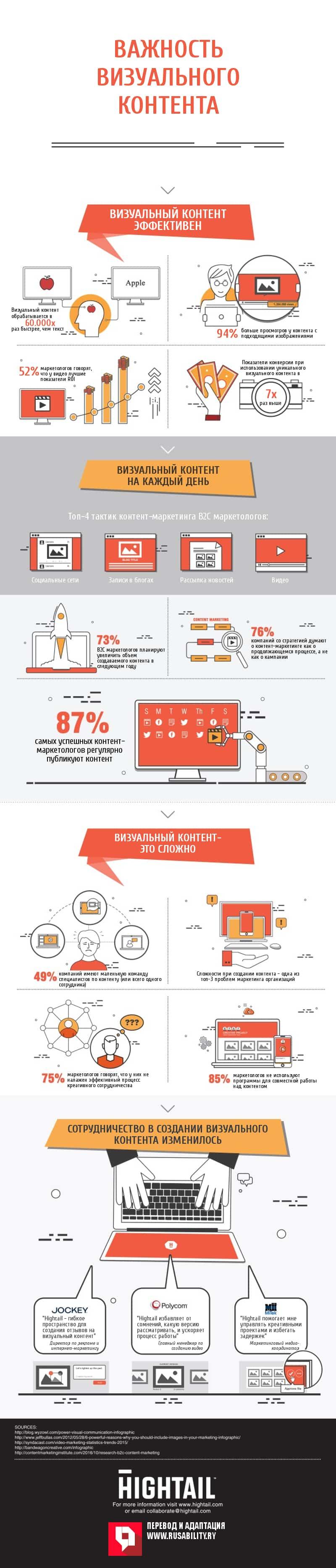 Цифровой маркетинг: что это такое, его типы и все
