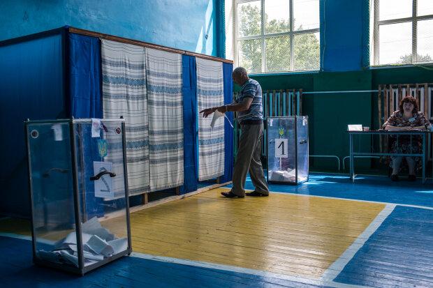 3.виды избирательных систем/