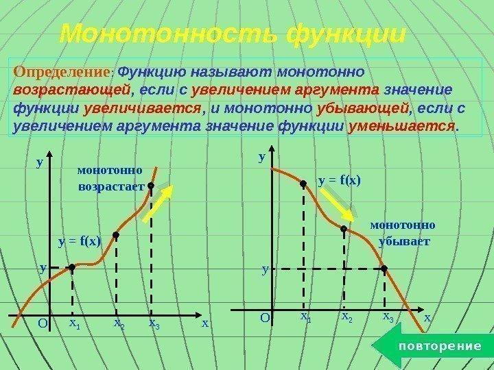 Монотонные функции — примат