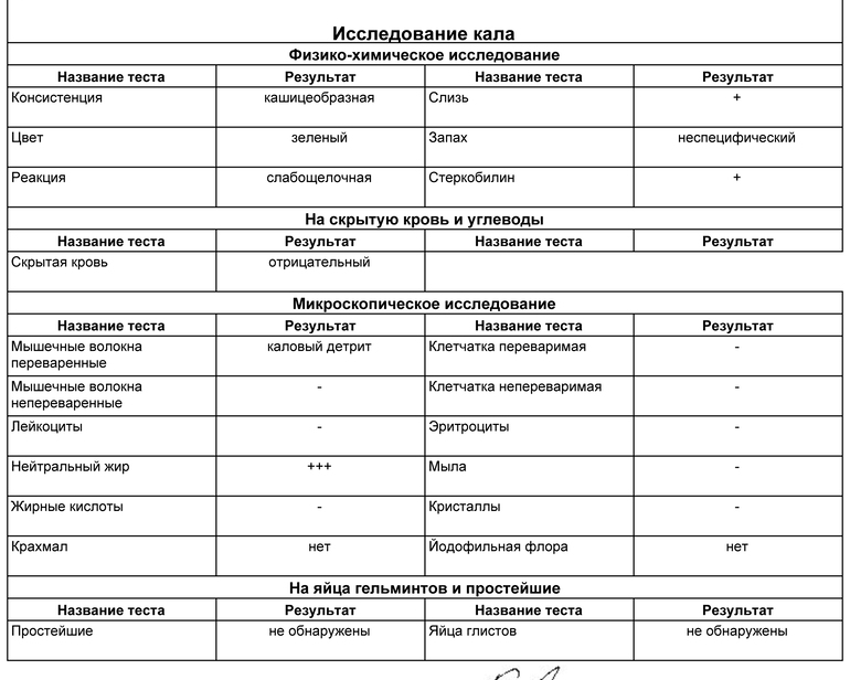 Детрит в кале норма или патология, причины отклонения