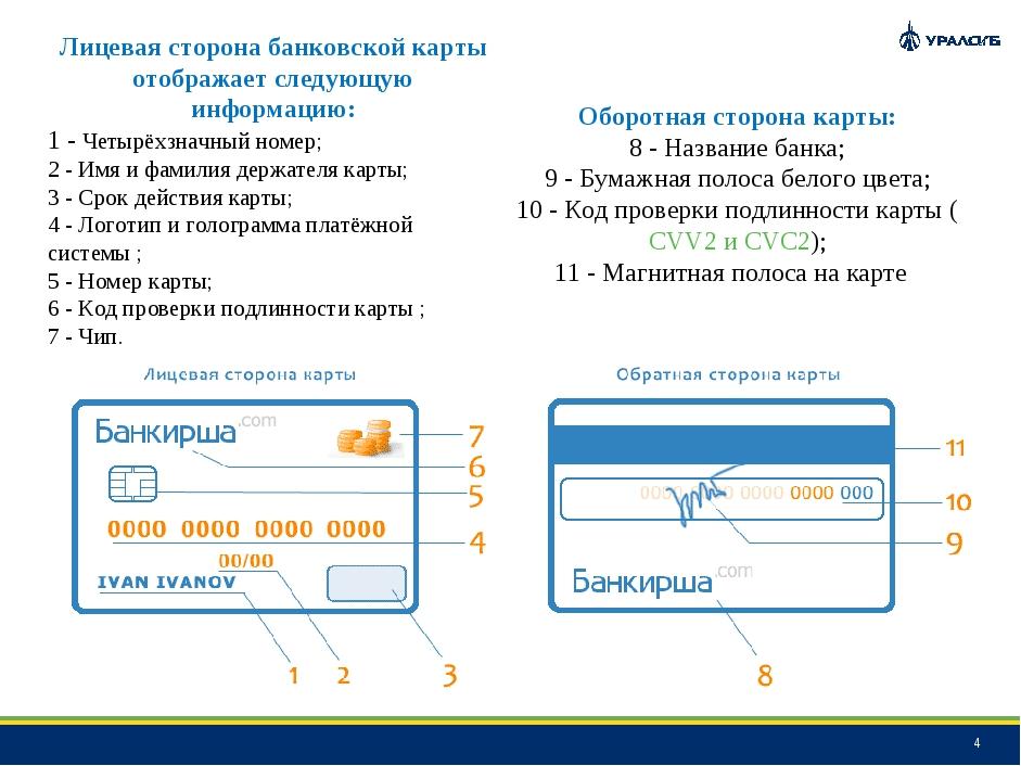 Где находится держатель карты сбербанка