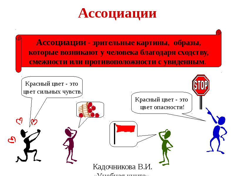 Ассоциация - значение слова в психологии, виды ассоциаций