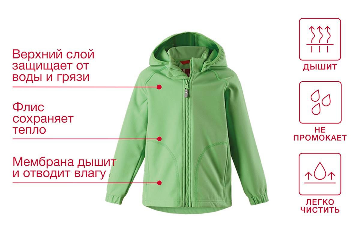 Что такое материал softshell - характеристики, виды, одежда | что значит ткань софтшелл - особенности, бренды