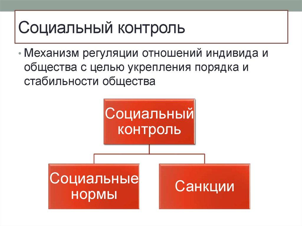 Основные элементы социального контроля и его разновидности: способы и механизмы