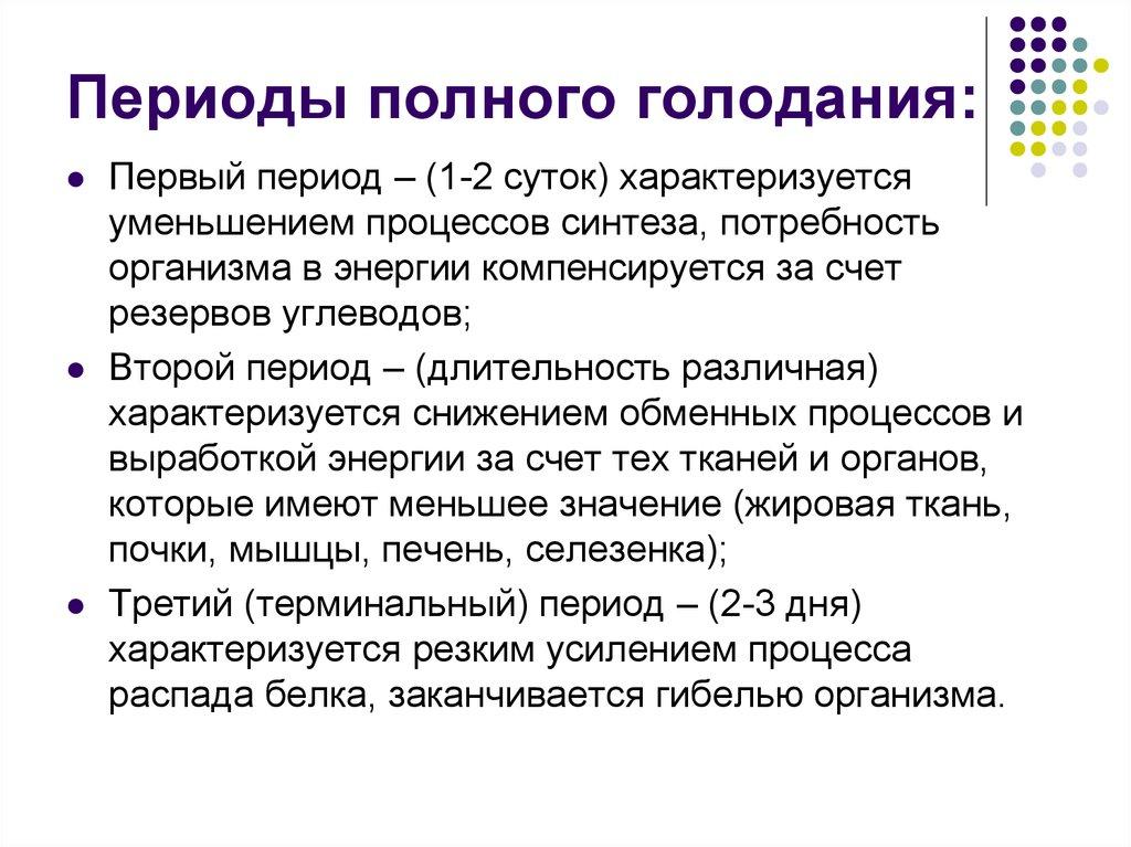 Интервальное голодание 16/8 и другие: принципы и правила периодического голодания, как применять