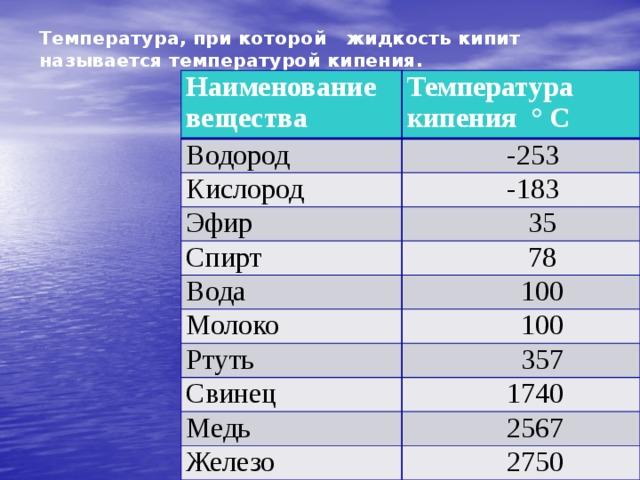 Что вы знаете о температуре кипения воды?