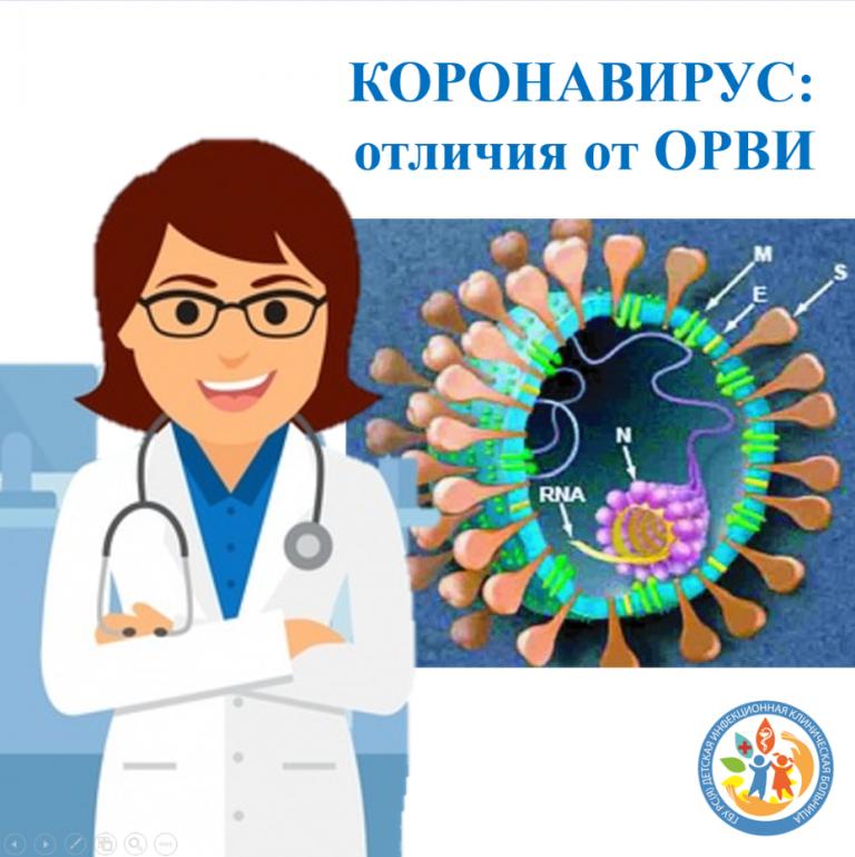 Может ли быть коронавирус без симптомов
