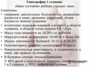 Гипотрофия у детей - медицинский справочник