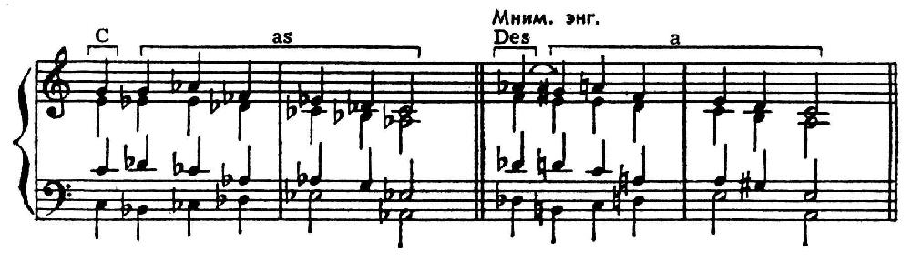 Что такое модуляция в музыке - вопросы компьютерного музыканта