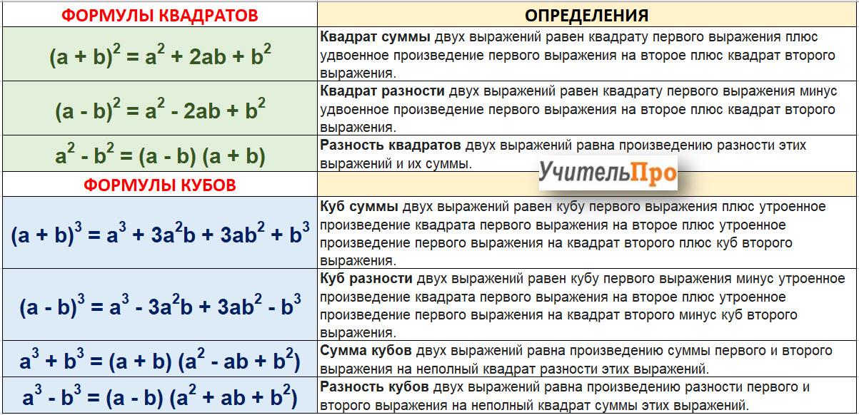 Умножение | математика
