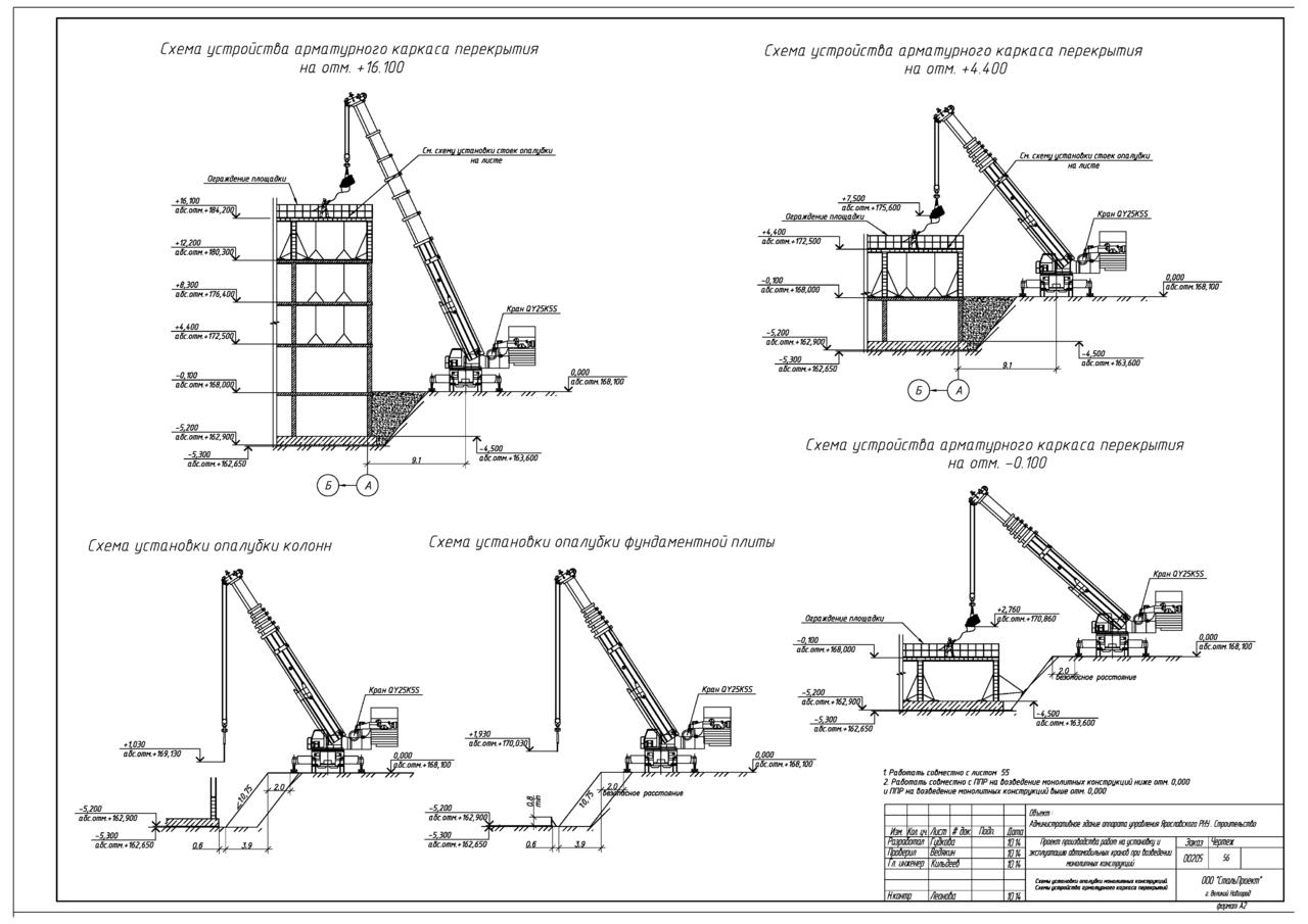 Система ппр оборудования