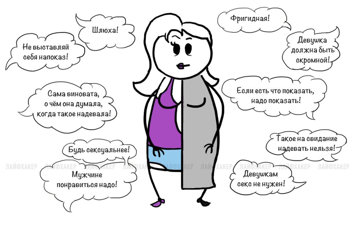 Мизогиния – что это такое? признаки, причины появления, способы лечения мизогинии