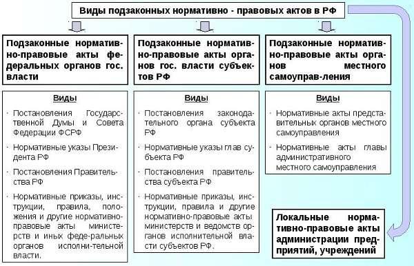 Внутренние документы организации: основные характеристики :: businessman.ru