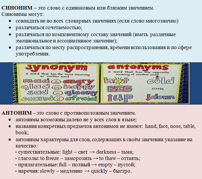 Синонимы  —  что это такое на примерах   ktonanovenkogo.ru