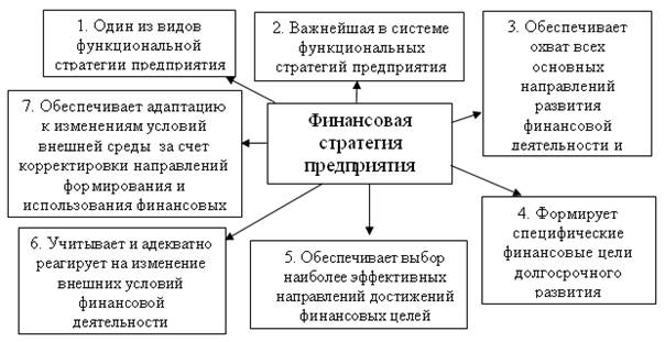 Что такое стратегия, тактика и стратегическое мышление?