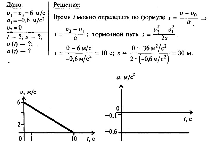 Ускорение при равноускоренном прямолинейном движении ? спадило.ру