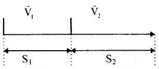 Как определить среднюю скорость. как найти среднюю скорость
