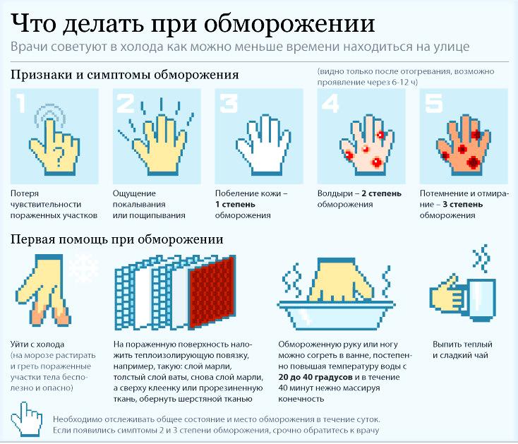 Обморожение. первая помощь при обморожении, лечение и профилактика - бальзам хранитель