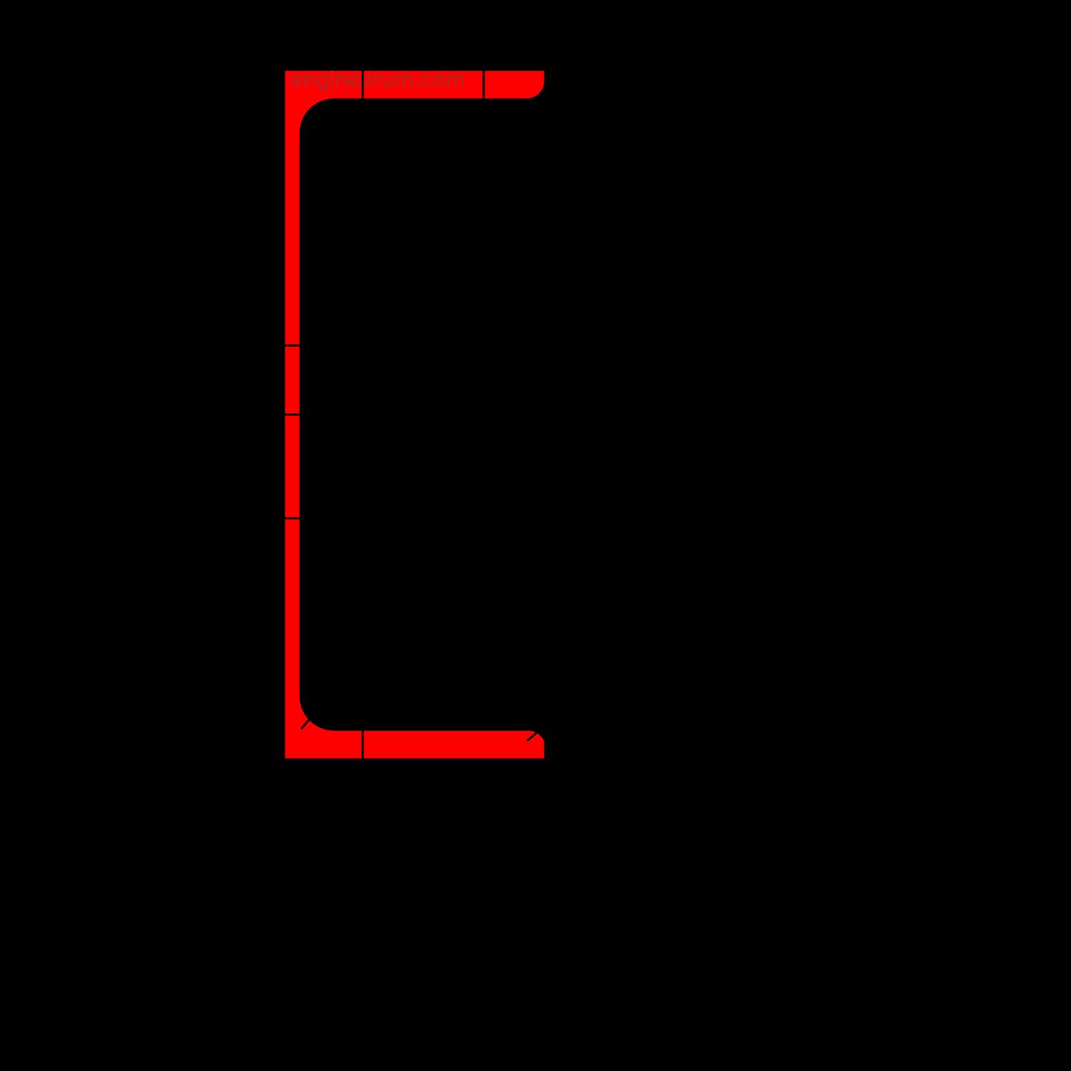 Швеллер как разновидность металлопроката