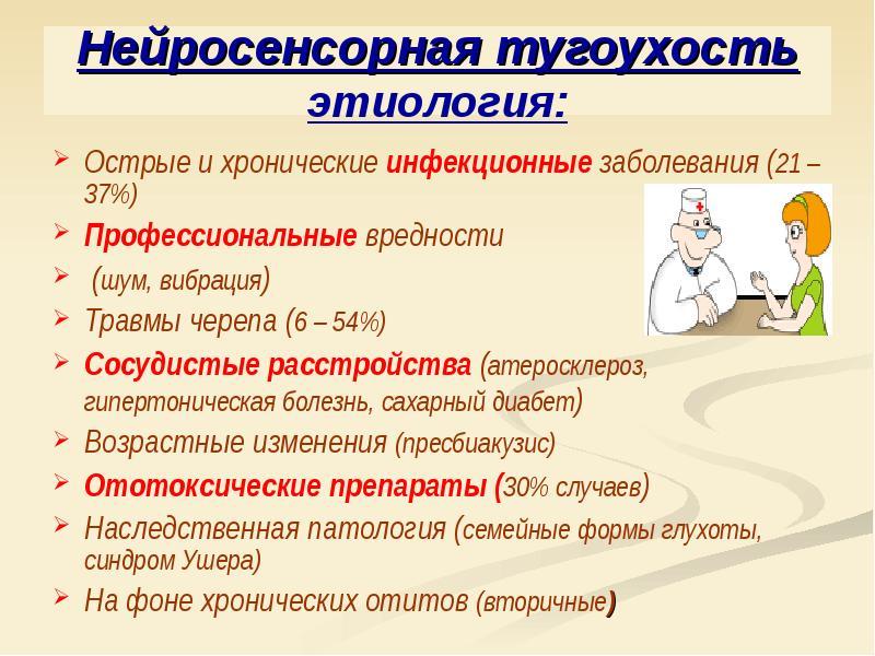 Нейросенсорная тугоухость — википедия. что такое нейросенсорная тугоухость