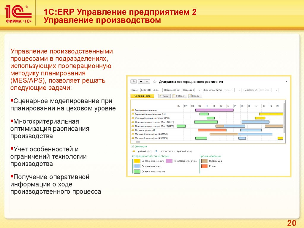 Что такое erp-система   саранск