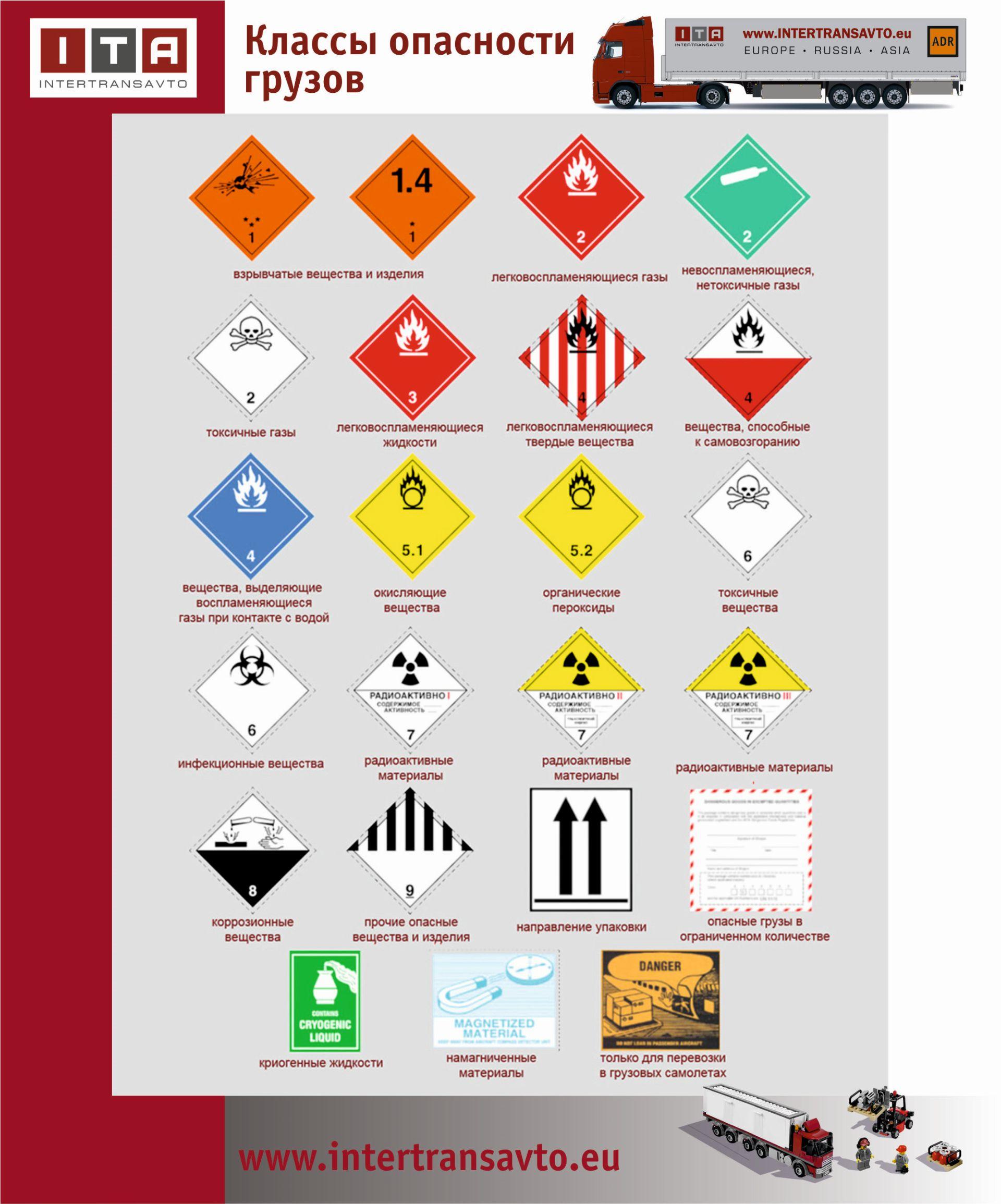Получение допог на перевозку опасных грузов, бензовоз, автомобиль в гибдд, транспортное средство, свидетельства, документов в гибдд образец, заявление, доверенность, перечень, требования, стаж, пакет