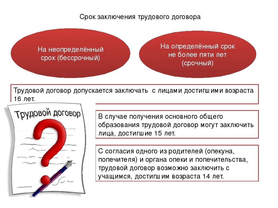 Срочный трудовой договор: в чем его особенности