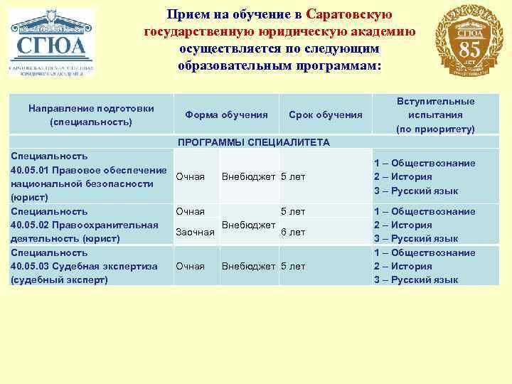 Факультеты, направления подготовки и проходные баллы в сгу им. н.г. чернышевского
