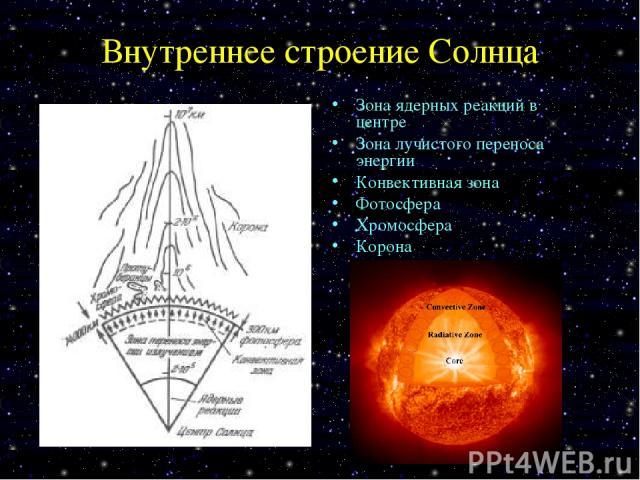 Внутреннее строение солнца, что внутри и сколько слоёв
