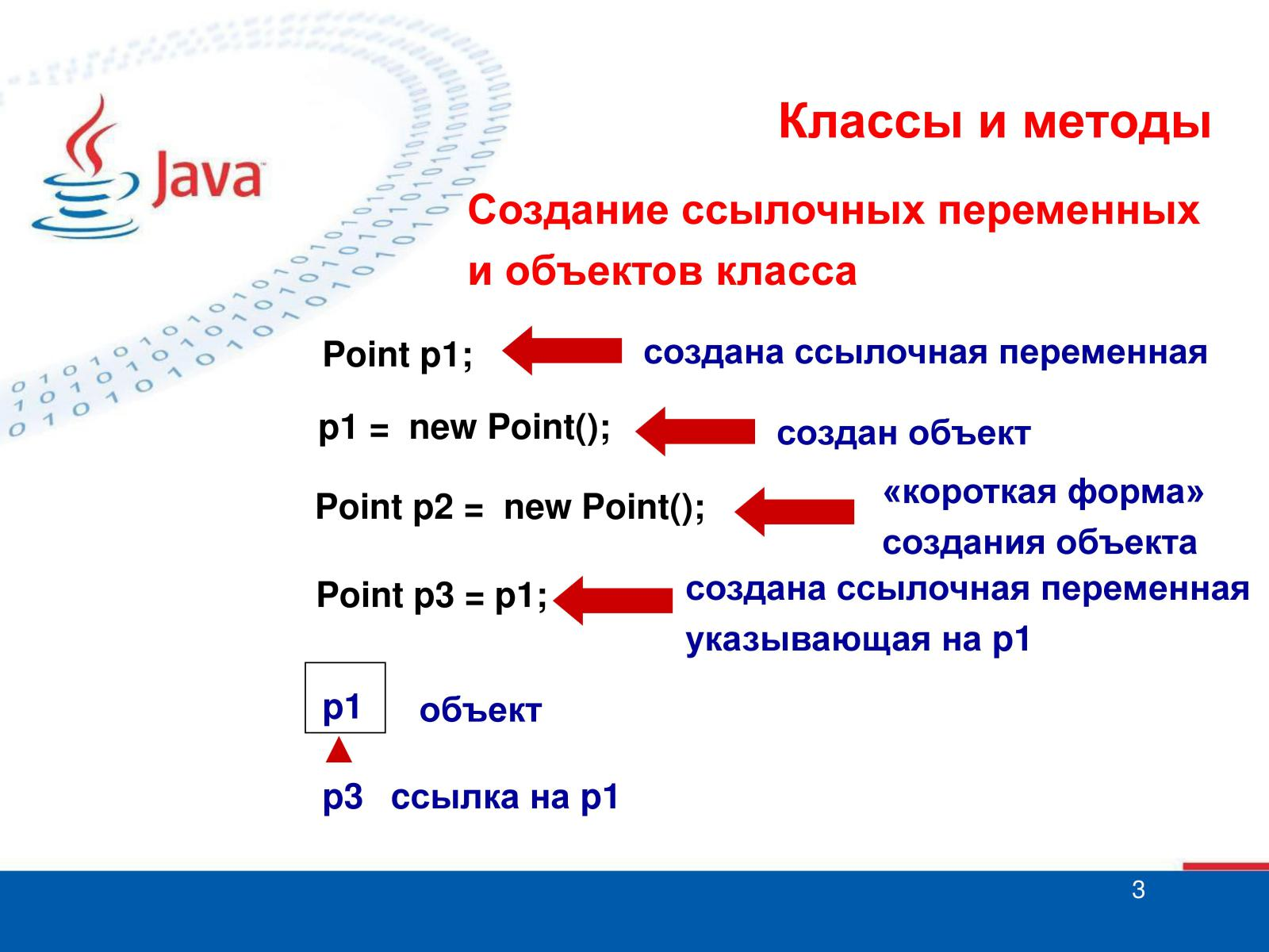 Что такое класс в ооп - программирование на c, c# и java