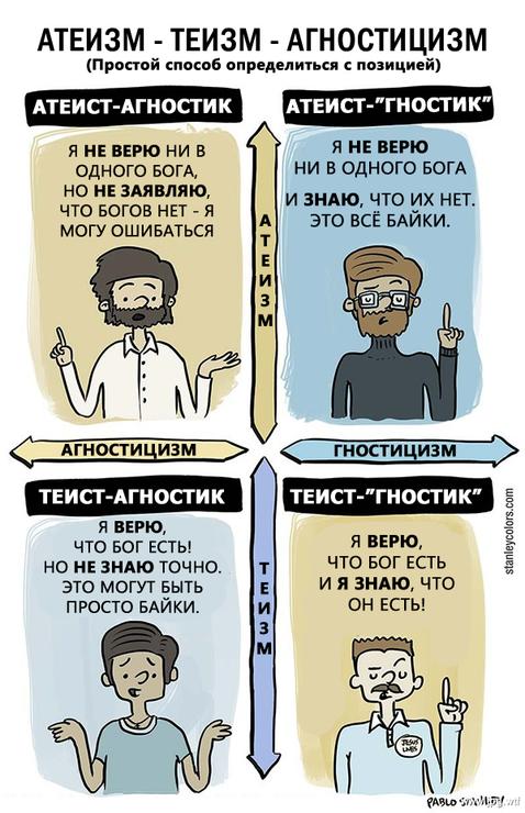 Агностик - кто это? в чем разница между агностиками и атеистами