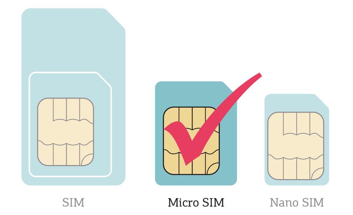 Нано-сим карта - что это такое (фото), как ее сделать и чем она отличается от микро-сим?