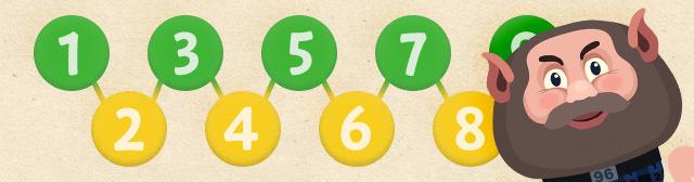 Чётные и нечётные числа
