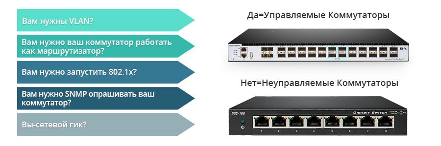 Что такое хабы на внедорожнике и зачем они нужны? разбираем вопрос | autoflit.ru