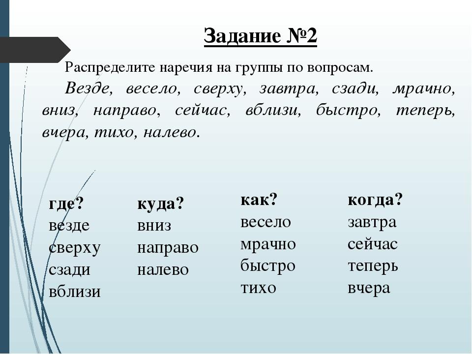 Наречия места в русском языке