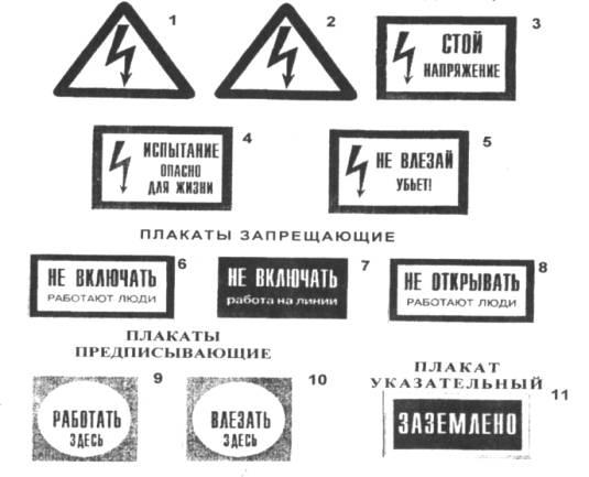 Электробезопасность: что необходимо знать?
