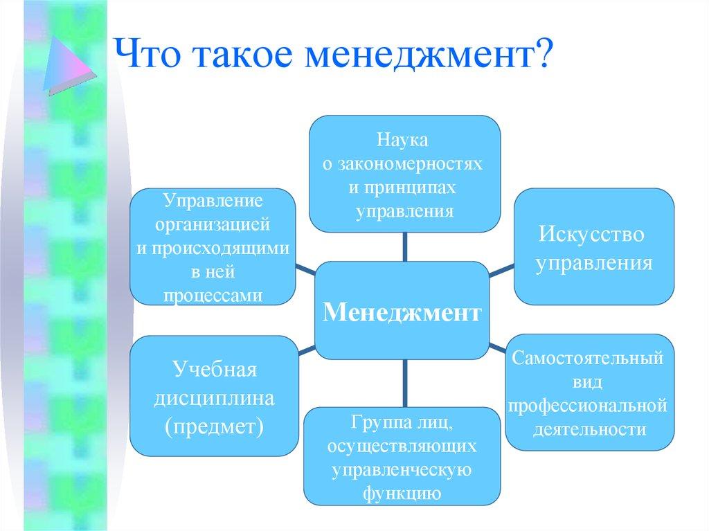 Что такое «менеджмент»?. идеальный руководитель. почему им нельзя стать и что из этого следует