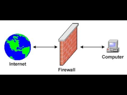 Что такое файрвол в windows и как его настроить?