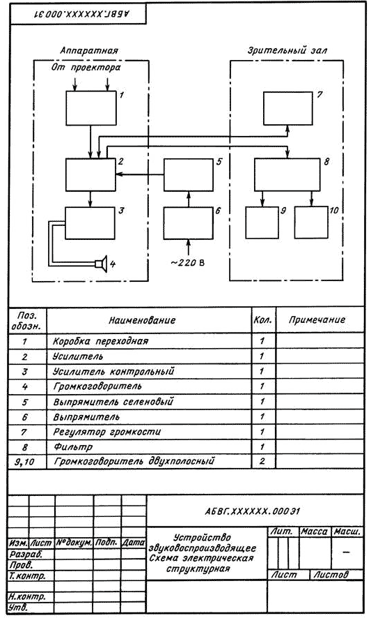 Что такое электрическая функциональная схема