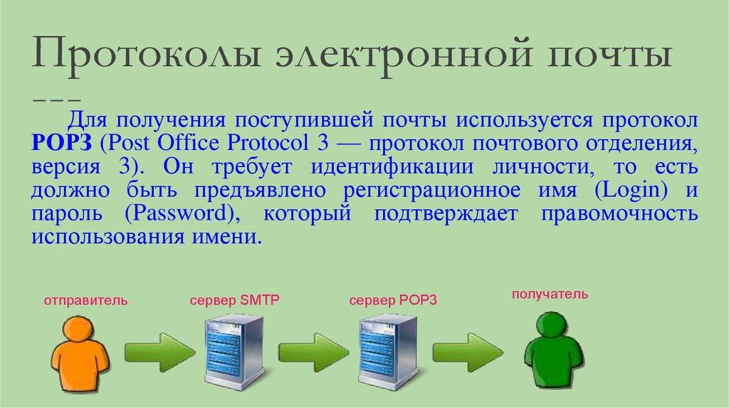 Как создать электронную почту (e-mail): подробная инструкция для новичков