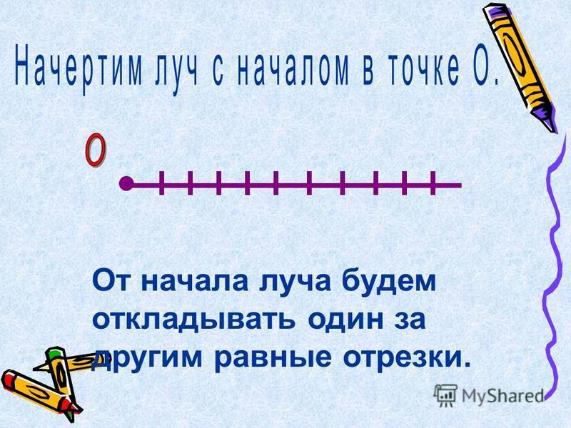 Что такое единичный отрезок?. единичный отрезок отрезок, длина которого принята за единицу длины, называется единичным отрезком. - презентация