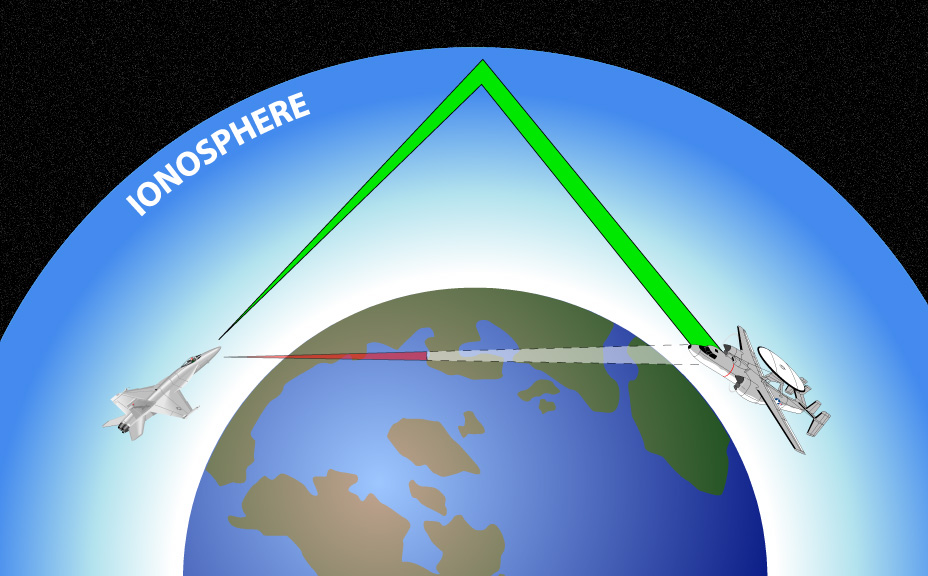 Ионосфера что это? значение слова ионосфера