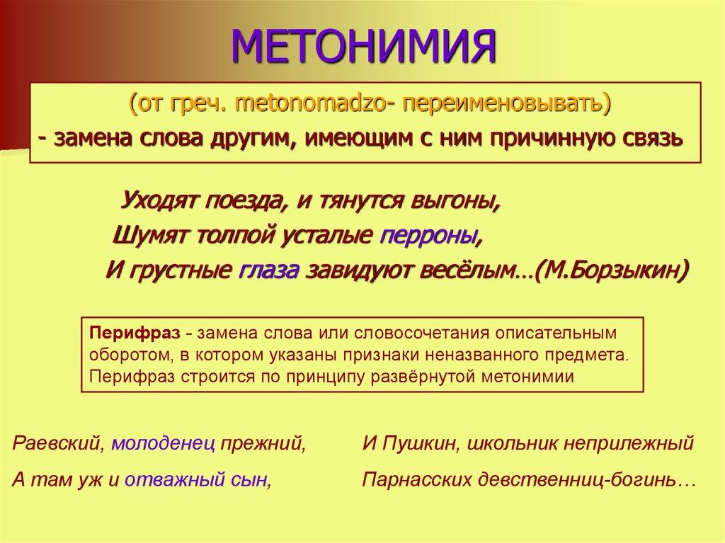 Метонимия в русском языке, что такое