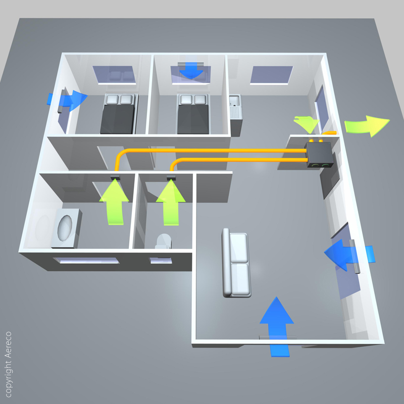 Сквозняк: вред или польза для здоровья? как сделать сквозняк в квартире?