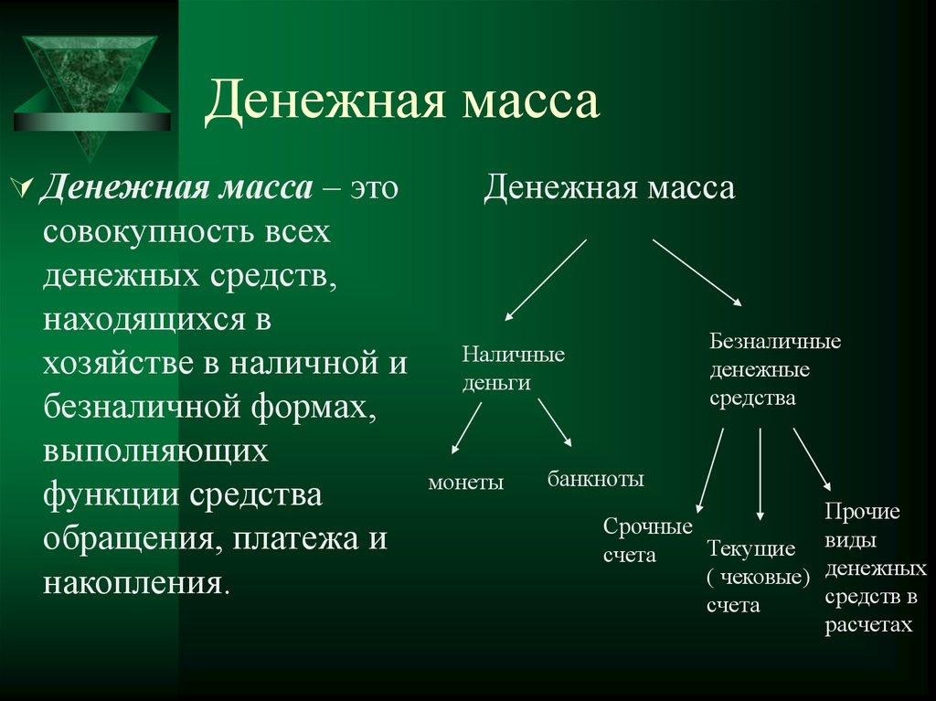 Денежная масса  — это ... что такое денежная масса: денежные агрегаты, ее структура